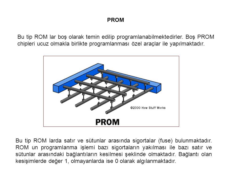 PROM Bu tip ROM lar boş olarak temin edilip programlanabilmektedirler. Boş PROM chipleri ucuz olmakla birlikte programlanması özel araçlar ile yapılma