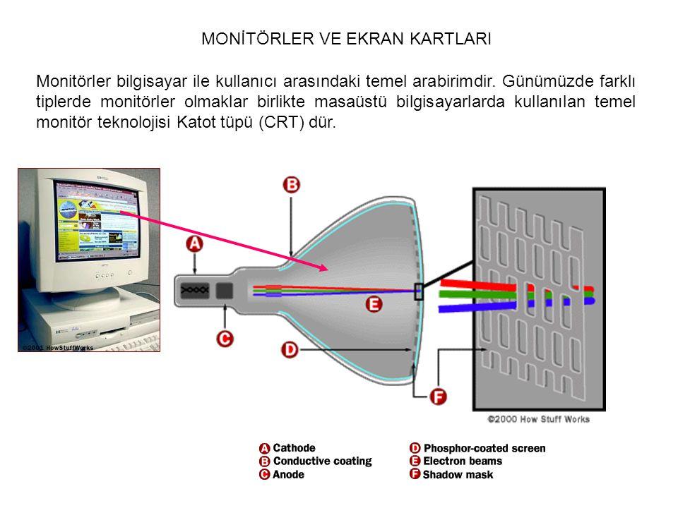 MONİTÖRLER VE EKRAN KARTLARI Monitörler bilgisayar ile kullanıcı arasındaki temel arabirimdir. Günümüzde farklı tiplerde monitörler olmaklar birlikte