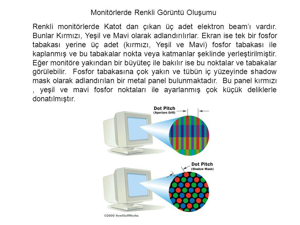 Renkli monitörlerde Katot dan çıkan üç adet elektron beam'ı vardır. Bunlar Kırmızı, Yeşil ve Mavi olarak adlandırılırlar. Ekran ise tek bir fosfor tab
