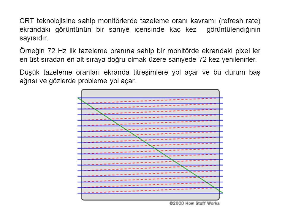 CRT teknolojisine sahip monitörlerde tazeleme oranı kavramı (refresh rate) ekrandaki görüntünün bir saniye içerisinde kaç kez görüntülendiğinin sayısı