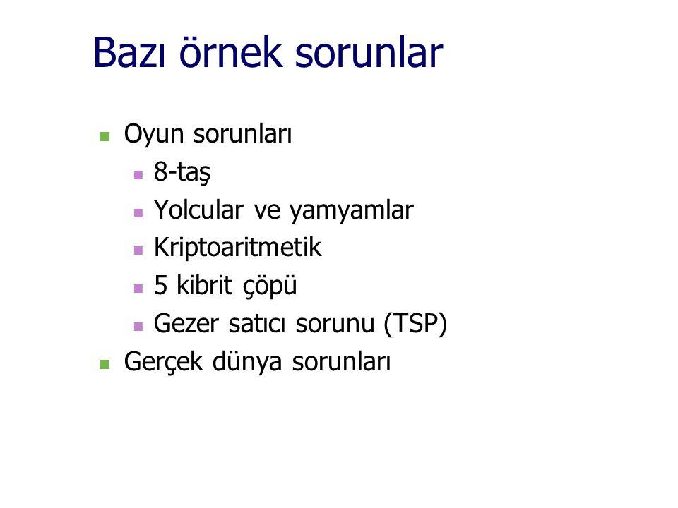 Bazı örnek sorunlar  Oyun sorunları  8-taş  Yolcular ve yamyamlar  Kriptoaritmetik  5 kibrit çöpü  Gezer satıcı sorunu (TSP)  Gerçek dünya soru