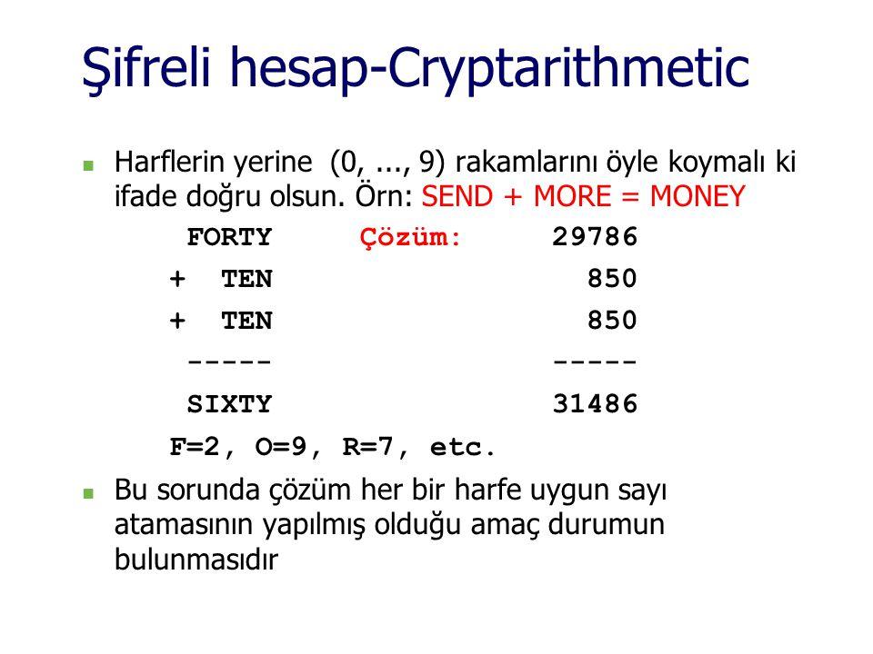 Şifreli hesap-Cryptarithmetic  Harflerin yerine (0,..., 9) rakamlarını öyle koymalı ki ifade doğru olsun. Örn: SEND + MORE = MONEY FORTY Çözüm: 29786