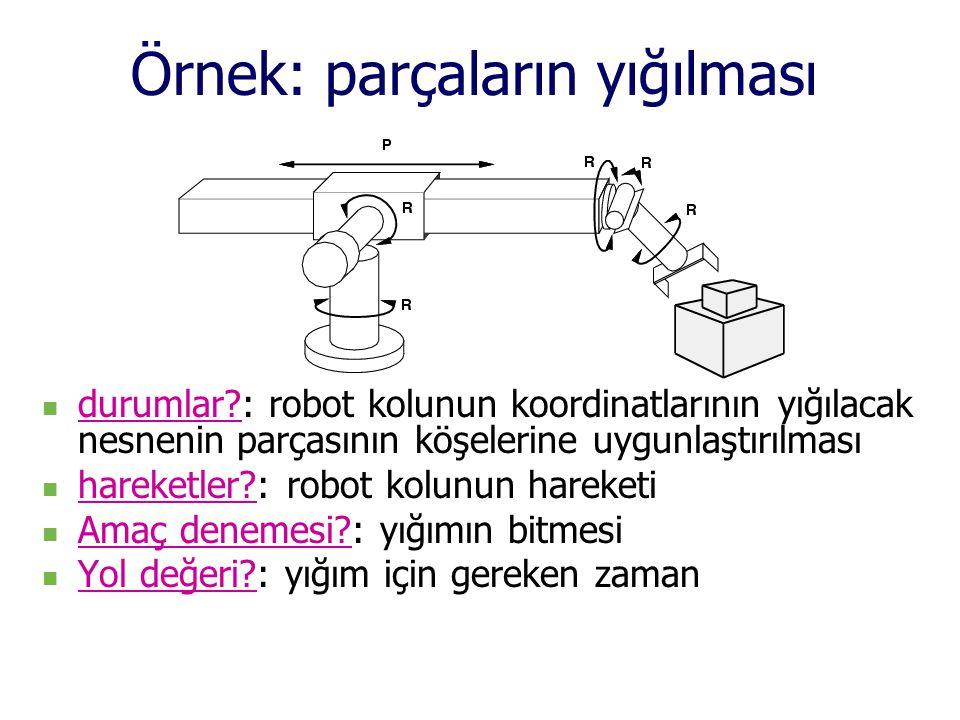 Örnek: parçaların yığılması  durumlar?: robot kolunun koordinatlarının yığılacak nesnenin parçasının köşelerine uygunlaştırılması  hareketler?: robo