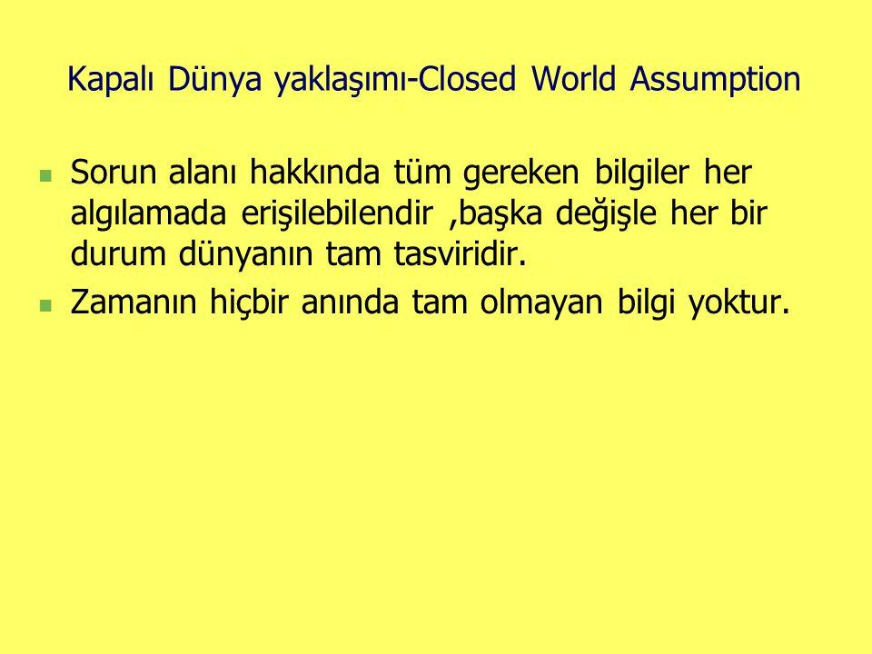 Kapalı Dünya yaklaşımı-Closed World Assumption  Sorun alanı hakkında tüm gereken bilgiler her algılamada erişilebilendir,başka değişle her bir durum