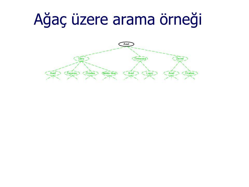 Ağaç üzere arama örneği