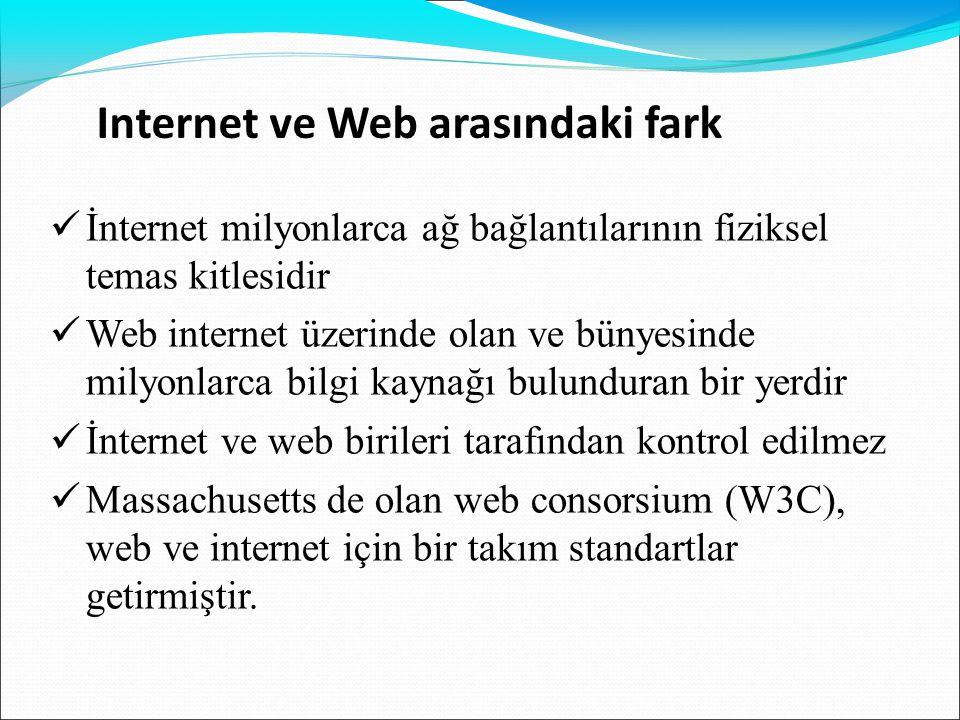 Internet ve Web arasındaki fark  İnternet milyonlarca ağ bağlantılarının fiziksel temas kitlesidir  Web internet üzerinde olan ve bünyesinde milyonl