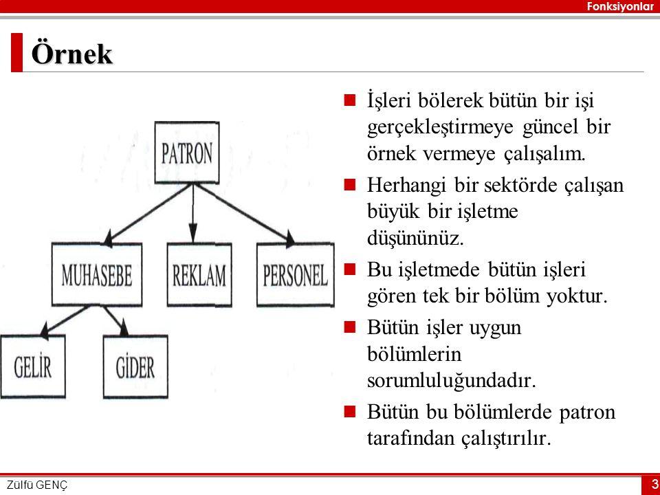Fonksiyonlar Zülfü GENÇ 24 1 ile 49 arasında ekrana rastgele 6 adet sayı yazan program.
