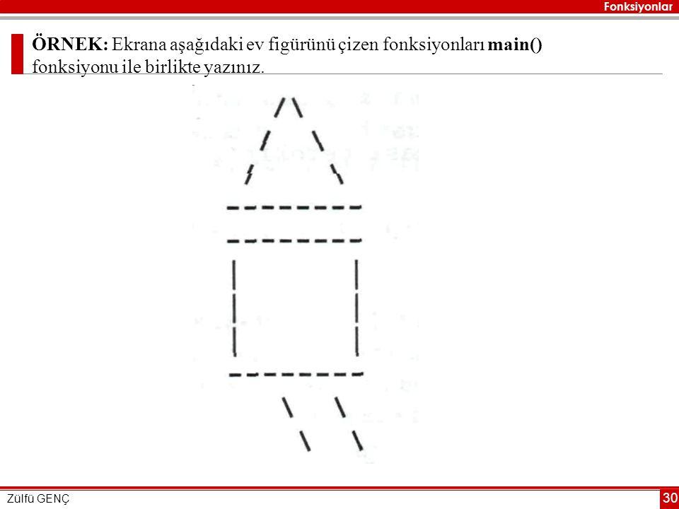 Fonksiyonlar Zülfü GENÇ 30 ÖRNEK: Ekrana aşağıdaki ev figürünü çizen fonksiyonları main() fonksiyonu ile birlikte yazınız.
