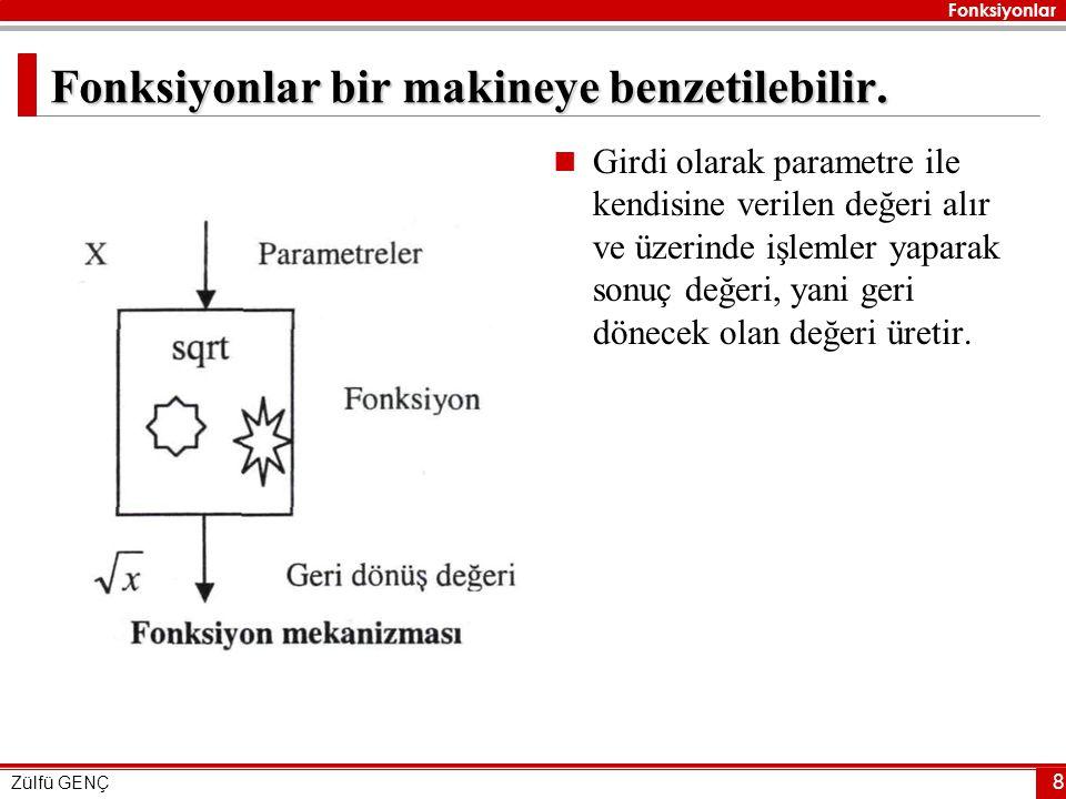 Fonksiyonlar Zülfü GENÇ 9 C Programlarında yönetici main() fonksiyonudur.