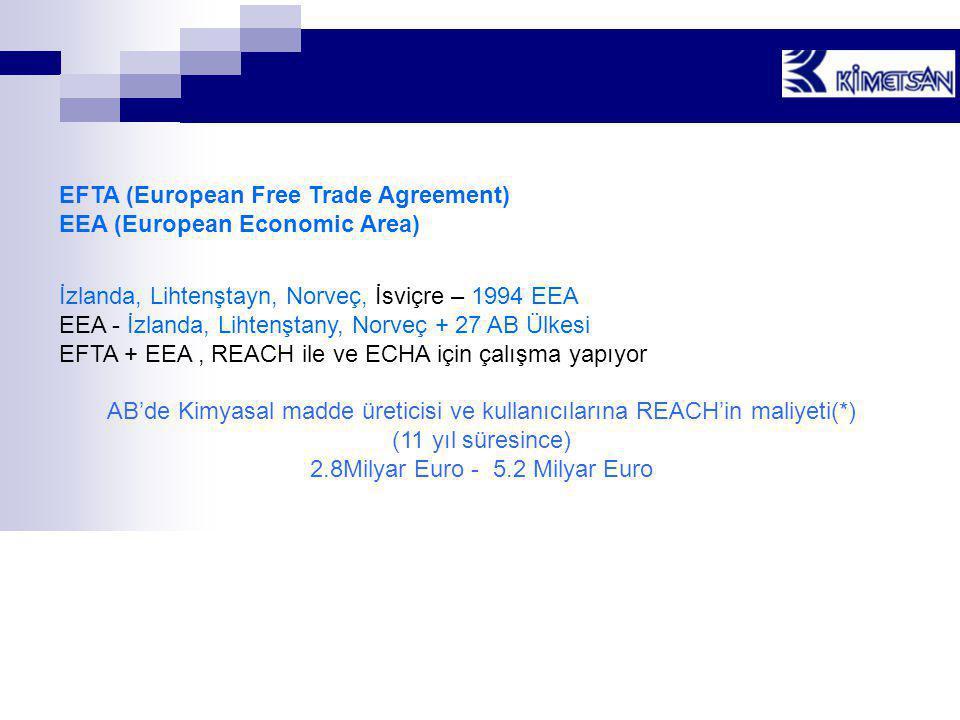 EFTA (European Free Trade Agreement) EEA (European Economic Area) İzlanda, Lihtenştayn, Norveç, İsviçre – 1994 EEA EEA - İzlanda, Lihtenştany, Norveç