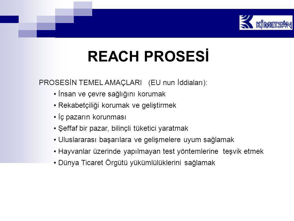 REACH PROSESİ PROSESİN TEMEL AMAÇLARI (EU nun İddiaları): • İnsan ve çevre sağlığını korumak • Rekabetçiliği korumak ve geliştirmek • İç pazarın korun