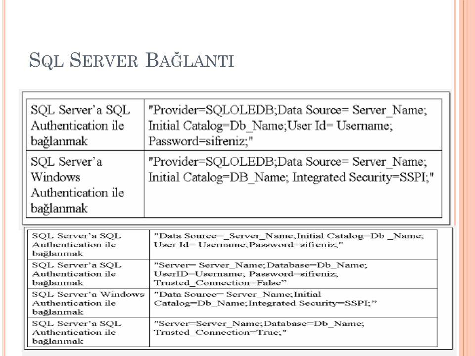 C OMMAND N ESNESI Veri Tabanı işlemleri ilgili sorguları çalıştırmak için kullanılır.