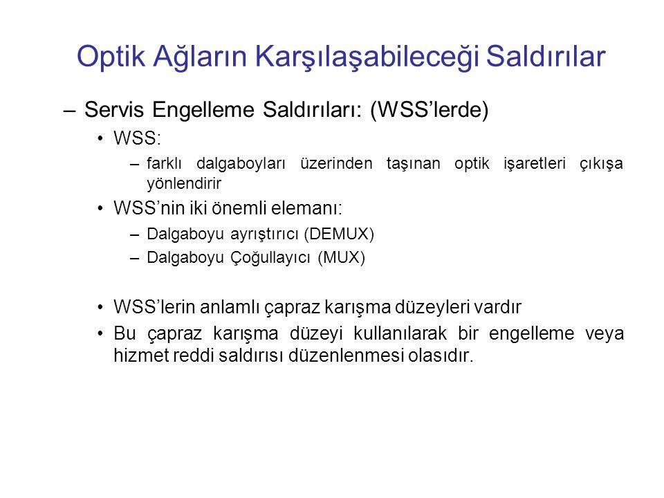 Optik Ağların Karşılaşabileceği Saldırılar –Servis Engelleme Saldırıları: (WSS'lerde) •WSS: –farklı dalgaboyları üzerinden taşınan optik işaretleri çıkışa yönlendirir •WSS'nin iki önemli elemanı: –Dalgaboyu ayrıştırıcı (DEMUX) –Dalgaboyu Çoğullayıcı (MUX) •WSS'lerin anlamlı çapraz karışma düzeyleri vardır •Bu çapraz karışma düzeyi kullanılarak bir engelleme veya hizmet reddi saldırısı düzenlenmesi olasıdır.