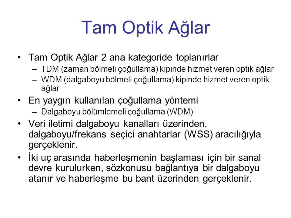 Tam Optik Ağlar •Tam Optik Ağlar 2 ana kategoride toplanırlar –TDM (zaman bölmeli çoğullama) kipinde hizmet veren optik ağlar –WDM (dalgaboyu bölmeli çoğullama) kipinde hizmet veren optik ağlar •En yaygın kullanılan çoğullama yöntemi –Dalgaboyu bölümlemeli çoğullama (WDM) •Veri iletimi dalgaboyu kanalları üzerinden, dalgaboyu/frekans seçici anahtarlar (WSS) aracılığıyla gerçeklenir.