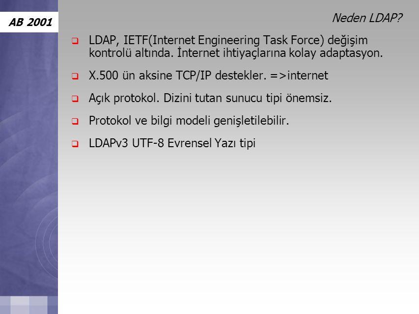 AB 2001 Neden LDAP. LDAP, IETF(Internet Engineering Task Force) değişim kontrolü altında.