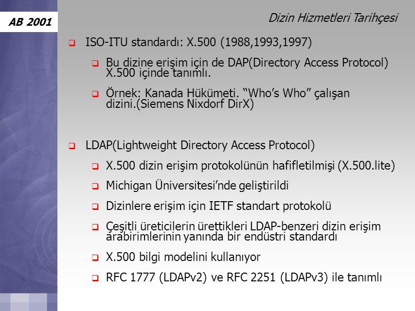 AB 2001 Dizin Hizmetleri Tarihçesi  ISO-ITU standardı: X.500 (1988,1993,1997)  Bu dizine erişim için de DAP(Directory Access Protocol) X.500 içinde tanımlı.