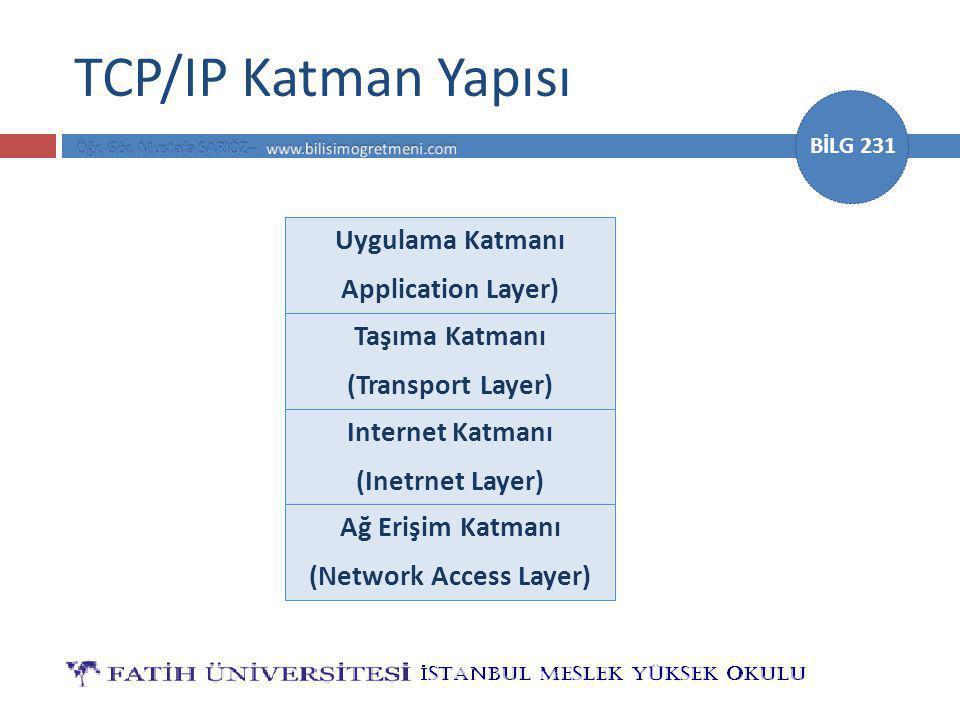 BİLG 231 TCP/IP Katman Yapısı Uygulama Katmanı Application Layer) Ağ Erişim Katmanı (Network Access Layer) Internet Katmanı (Inetrnet Layer) Taşıma Katmanı (Transport Layer)