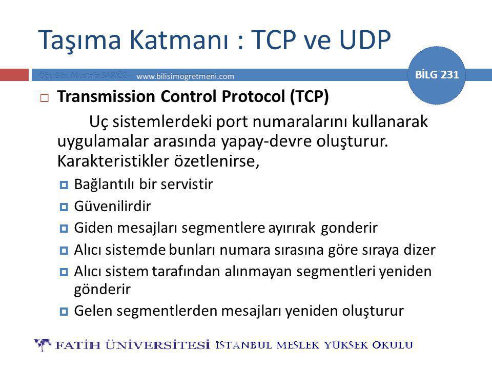 BİLG 231 Taşıma Katmanı : TCP ve UDP  Transmission Control Protocol (TCP) Uç sistemlerdeki port numaralarını kullanarak uygulamalar arasında yapay-devre oluşturur.