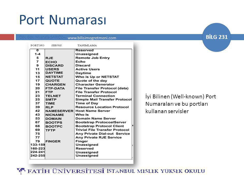 BİLG 231 Port Numarası İyi Bilinen (Well-known) Port Numaraları ve bu portları kullanan servisler