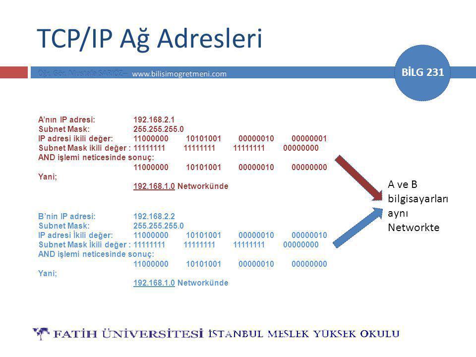 BİLG 231 TCP/IP Ağ Adresleri A'nın IP adresi: 192.168.2.1 Subnet Mask: 255.255.255.0 IP adresi ikili değer: 11000000 10101001 00000010 00000001 Subnet Mask ikili değer :11111111 11111111 11111111 00000000 AND işlemi neticesinde sonuç: 11000000 10101001 00000010 00000000 Yani; 192.168.1.0 Networkünde B'nin IP adresi: 192.168.2.2 Subnet Mask: 255.255.255.0 IP adresi İkili değer: 11000000 10101001 00000010 00000010 Subnet Mask İkili değer :11111111 11111111 11111111 00000000 AND işlemi neticesinde sonuç: 11000000 10101001 00000010 00000000 Yani; 192.168.1.0 Networkünde A ve B bilgisayarları aynı Networkte