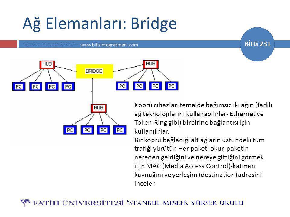 BİLG 231 Ağ Elemanları: Bridge Köprü cihazları temelde bağımsız iki ağın (farklı ağ teknolojilerini kullanabilirler- Ethernet ve Token-Ring gibi) birbirine bağlantısı için kullanılırlar.