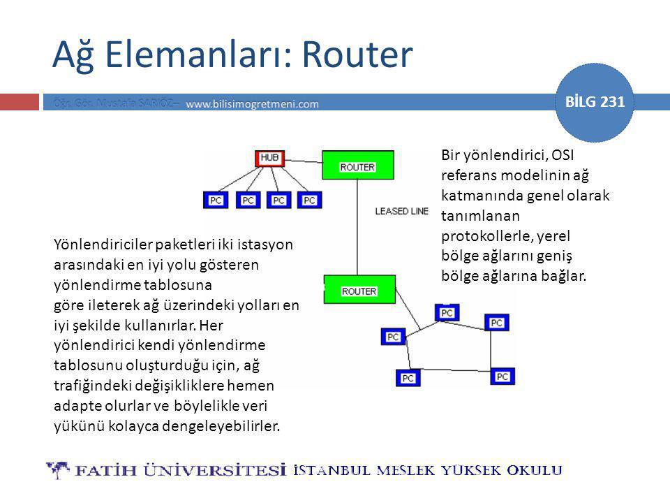 BİLG 231 Ağ Elemanları: Router Bir yönlendirici, OSI referans modelinin ağ katmanında genel olarak tanımlanan protokollerle, yerel bölge ağlarını geniş bölge ağlarına bağlar.
