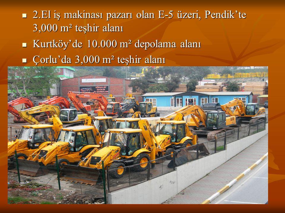  2.El iş makinası pazarı olan E-5 üzeri, Pendik'te 3,000 m² teşhir alanı  Kurtköy'de 10.000 m² depolama alanı  Çorlu'da 3,000 m² teşhir alanı