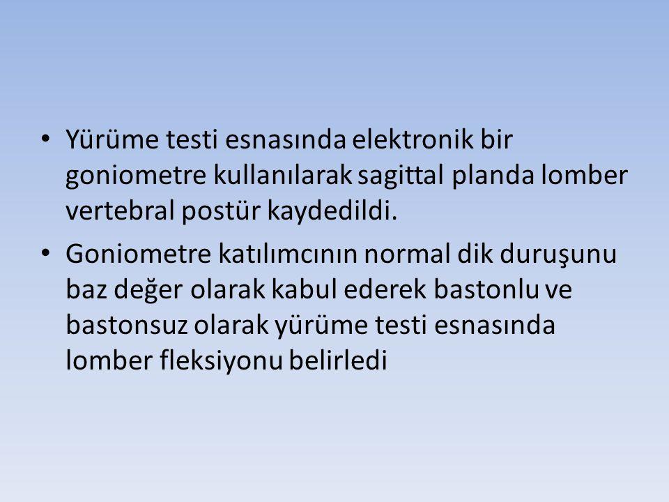 • Yürüme testi esnasında elektronik bir goniometre kullanılarak sagittal planda lomber vertebral postür kaydedildi.