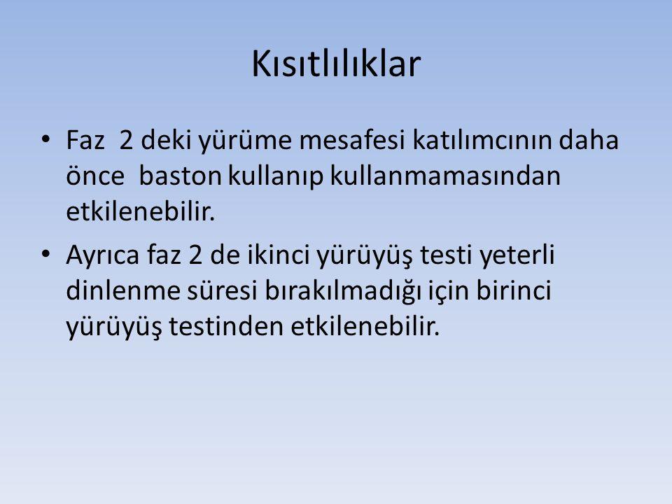Sonuç • Baston kullanımı çalışmaya katılan NK hastalarında semptomlar, postür ve fonksiyonellik üzerine etkili olmadı.