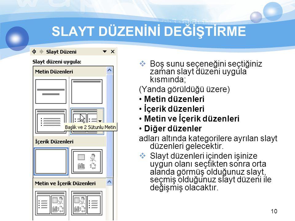 10  Boş sunu seçeneğini seçtiğiniz zaman slayt düzeni uygula kısmında; (Yanda görüldüğü üzere) • Metin düzenleri • İçerik düzenleri • Metin ve İçerik