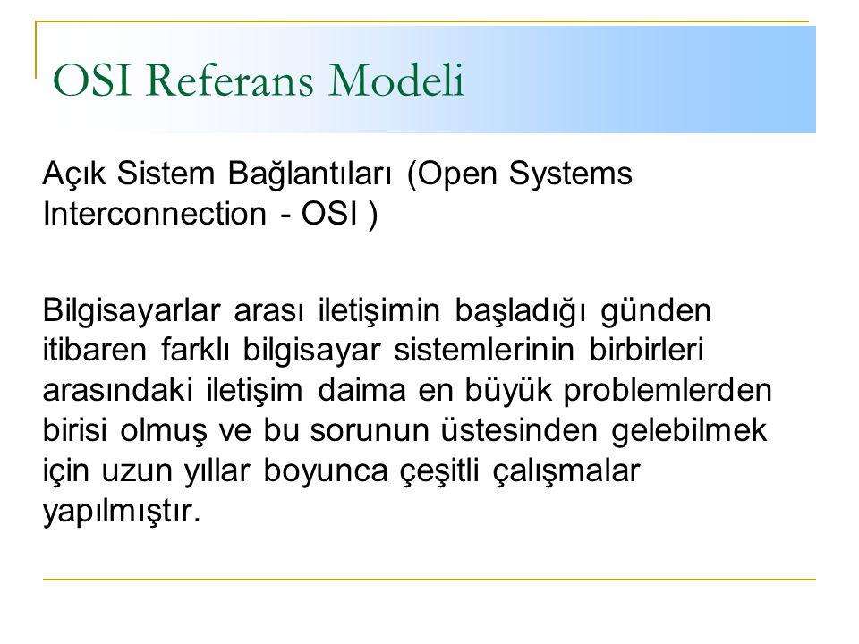OSI Referans Modeli Açık Sistem Bağlantıları (Open Systems Interconnection - OSI ) Bilgisayarlar arası iletişimin başladığı günden itibaren farklı bilgisayar sistemlerinin birbirleri arasındaki iletişim daima en büyük problemlerden birisi olmuş ve bu sorunun üstesinden gelebilmek için uzun yıllar boyunca çeşitli çalışmalar yapılmıştır.