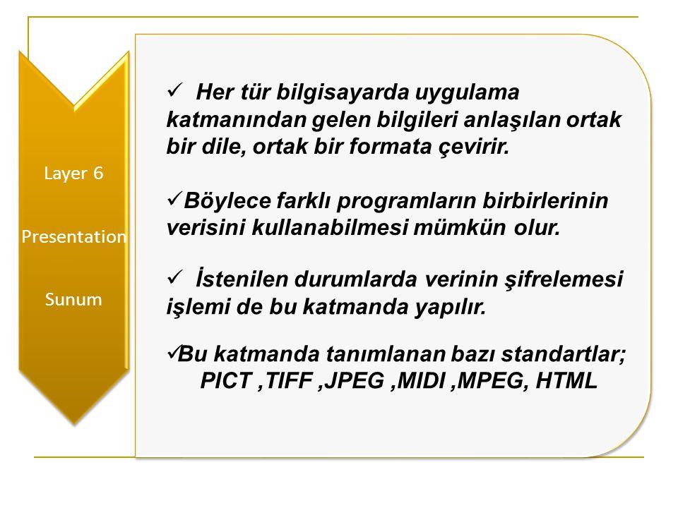 Layer 6 Presentation Sunum  Her tür bilgisayarda uygulama katmanından gelen bilgileri anlaşılan ortak bir dile, ortak bir formata çevirir.