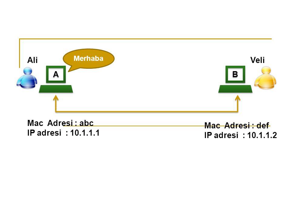A A B B AliVeli Mac Adresi : abc IP adresi : 10.1.1.1 Mac Adresi : def IP adresi : 10.1.1.2 Merhaba