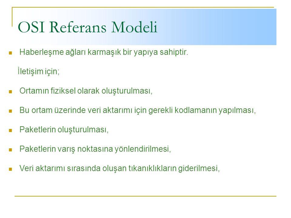 OSI Referans Modeli  Haberleşme ağları karmaşık bir yapıya sahiptir.