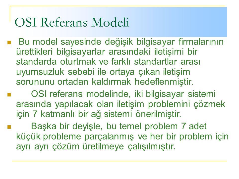 OSI Referans Modeli  Bu model sayesinde değişik bilgisayar firmalarının ürettikleri bilgisayarlar arasındaki iletişimi bir standarda oturtmak ve farklı standartlar arası uyumsuzluk sebebi ile ortaya çıkan iletişim sorununu ortadan kaldırmak hedeflenmiştir.