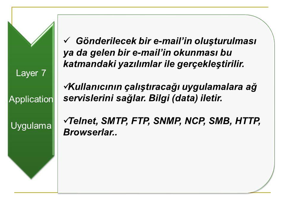 Layer 7 Application Uygulama  Gönderilecek bir e-mail'in oluşturulması ya da gelen bir e-mail'in okunması bu katmandaki yazılımlar ile gerçekleştiril