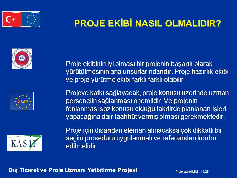 Proje genel bilgi 14/29 Dış Ticaret ve Proje Uzmanı Yetiştirme Projesi PROJE EKİBİ NASIL OLMALIDIR? Proje ekibinin iyi olması bir projenin başarılı ol