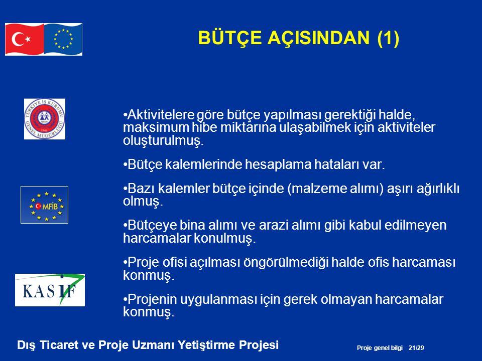 Proje genel bilgi 21/29 Dış Ticaret ve Proje Uzmanı Yetiştirme Projesi BÜTÇE AÇISINDAN (1) •Aktivitelere göre bütçe yapılması gerektiği halde, maksimu