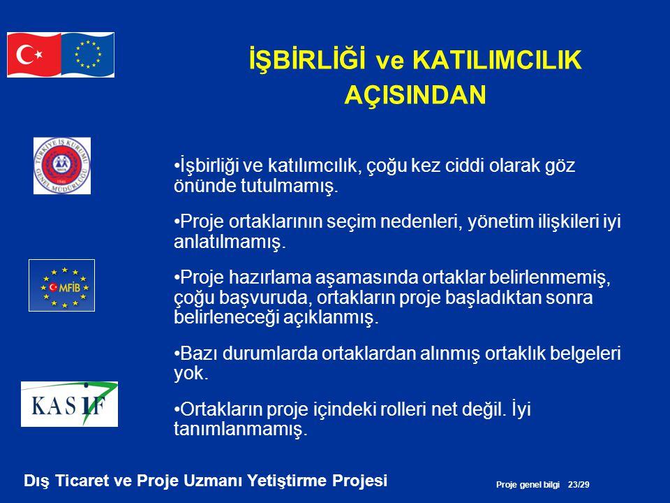 Proje genel bilgi 23/29 Dış Ticaret ve Proje Uzmanı Yetiştirme Projesi İŞBİRLİĞİ ve KATILIMCILIK AÇISINDAN •İşbirliği ve katılımcılık, çoğu kez ciddi