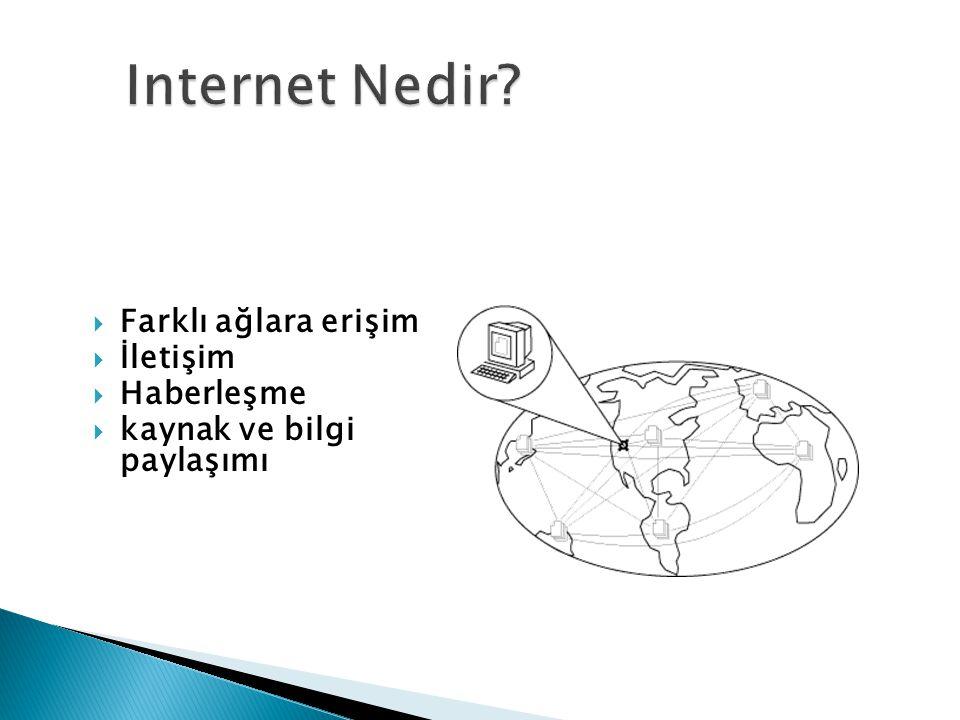 Internet'e bağlı binlerce sistemin tüm kullanıcılara açık olan dosya kütüphaneleri ve arşivleri vardır 14