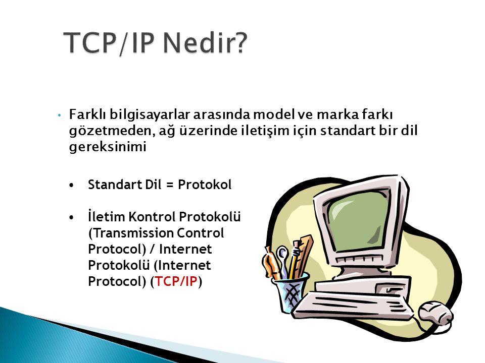•Farklı bilgisayarlar arasında model ve marka farkı gözetmeden, ağ üzerinde iletişim için standart bir dil gereksinimi 5 •Standart Dil = Protokol •İletim Kontrol Protokolü (Transmission Control Protocol) / Internet Protokolü (Internet Protocol) (TCP/IP)