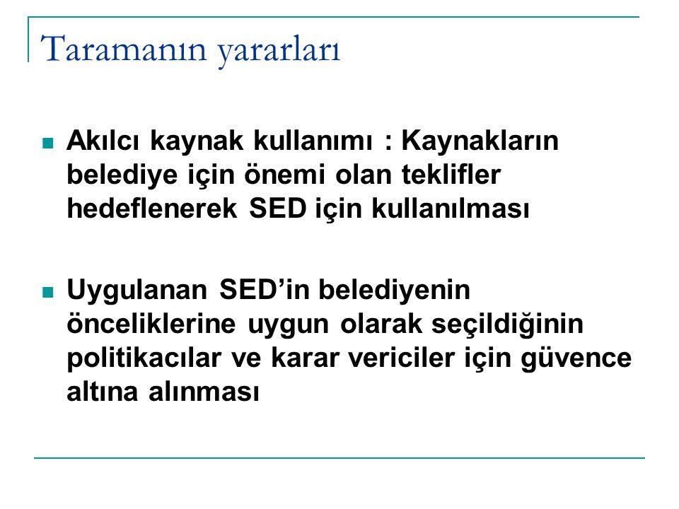 Taramanın yararları  Akılcı kaynak kullanımı : Kaynakların belediye için önemi olan teklifler hedeflenerek SED için kullanılması  Uygulanan SED'in b
