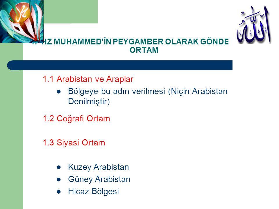 1. HZ MUHAMMED'İN PEYGAMBER OLARAK GÖNDERİLDİĞİ ORTAM 1.1 Arabistan ve Araplar  Bölgeye bu adın verilmesi (Niçin Arabistan Denilmiştir) 1.2 Coğrafi O