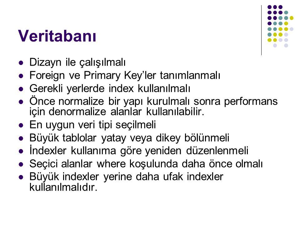 Veritabanı  Dizayn ile çalışılmalı  Foreign ve Primary Key'ler tanımlanmalı  Gerekli yerlerde index kullanılmalı  Önce normalize bir yapı kurulmalı sonra performans için denormalize alanlar kullanılabilir.