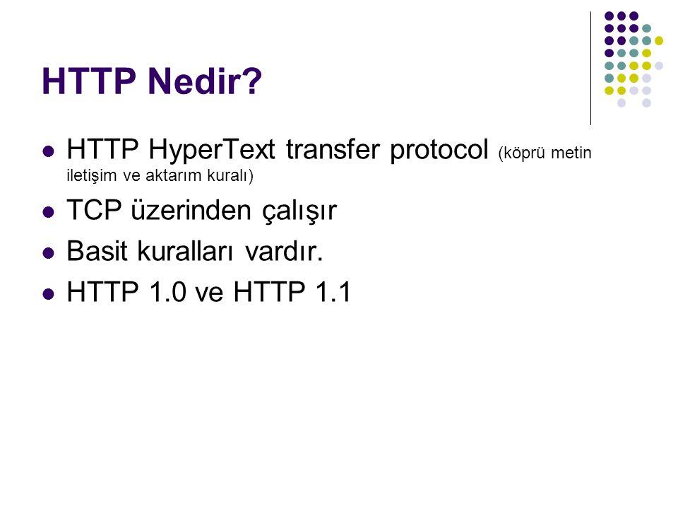 HTTP 1.0 Sorunları  Her istek için bir bağlantı ihtiyacı  Her seferinde sadece bir istek gönderme  Caching (Önbellekleme)  Sanal Host desteği HTTP 1.1 Yenilikleri  Persistent Connection (Devamlı bağlantı)  Caching (Önbellekleme)