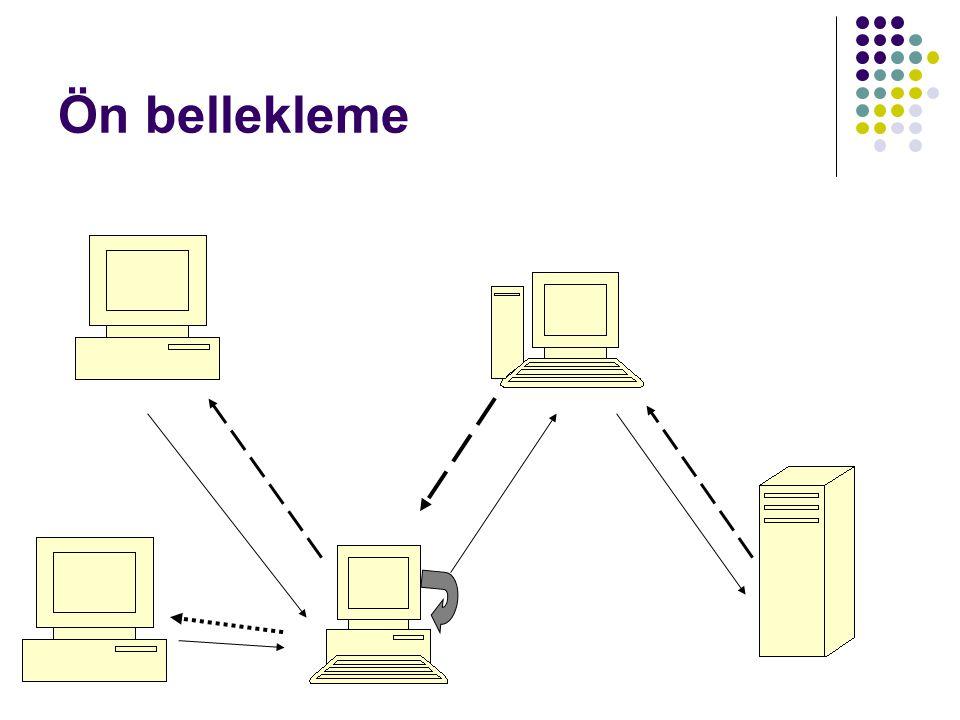HTTP üzerinde iletişim  Request (İstek) GET: /index.html HTTP /1.0 Accept: */* User-Agent: Mozilla 1  Response (Cevap) HTTP/1.0 200 OK Server: Microsoft-IIS/5.0 Date: Sun, 26 Dec 2004 22:31:01 GMT X-Powered-By: PHP/4.0.4pl1 Content-type: text/html Content-Length: 2003....