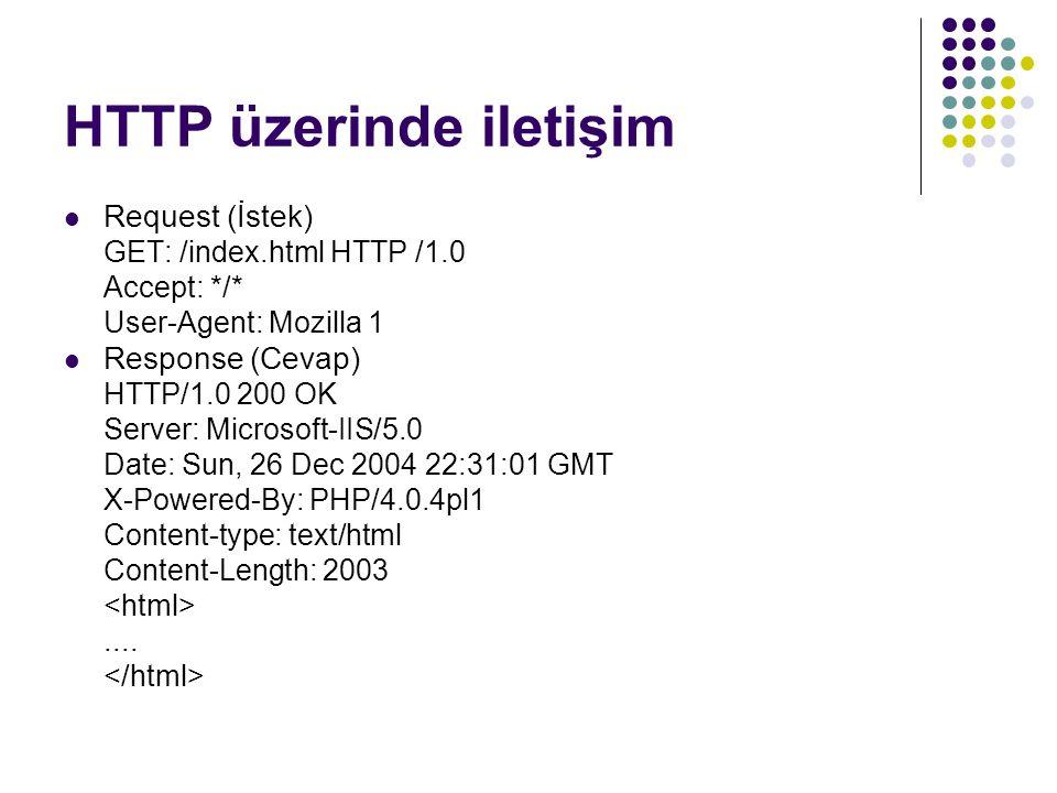 HTTP üzerinden data aktarımı 1 2 3 4 1 2 3 4 Kullanıcı Sunucu Kullanıcı sunucuya bağlantı isteğinde bulunur.