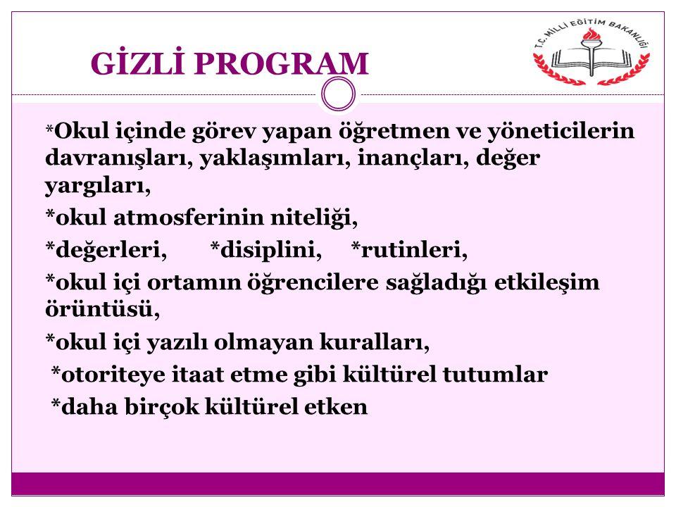 GİZLİ PROGRAM *Gizli program kavramının içeriği çok geniştir. *Ders dışı etkinlikleri de içine almaktadır. *Bu programın en belirgin özelliği, yazılı