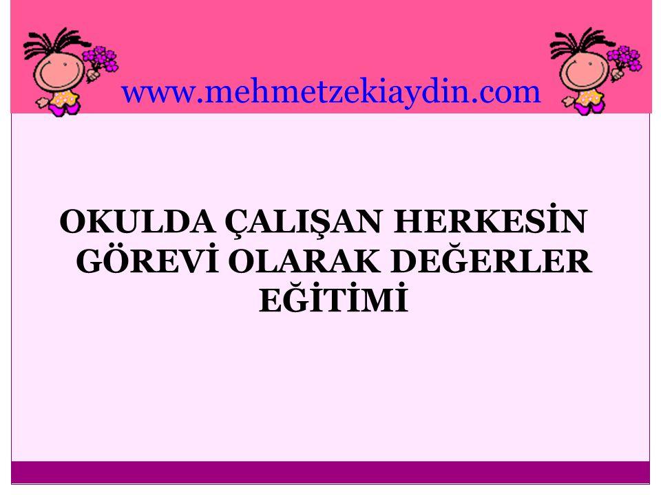 Prof.Dr. Mehmet Zeki AYDIN Sivas CÜ İlâhiyat Fakültesi www.mehmetzekiaydin.com TEL:0506.