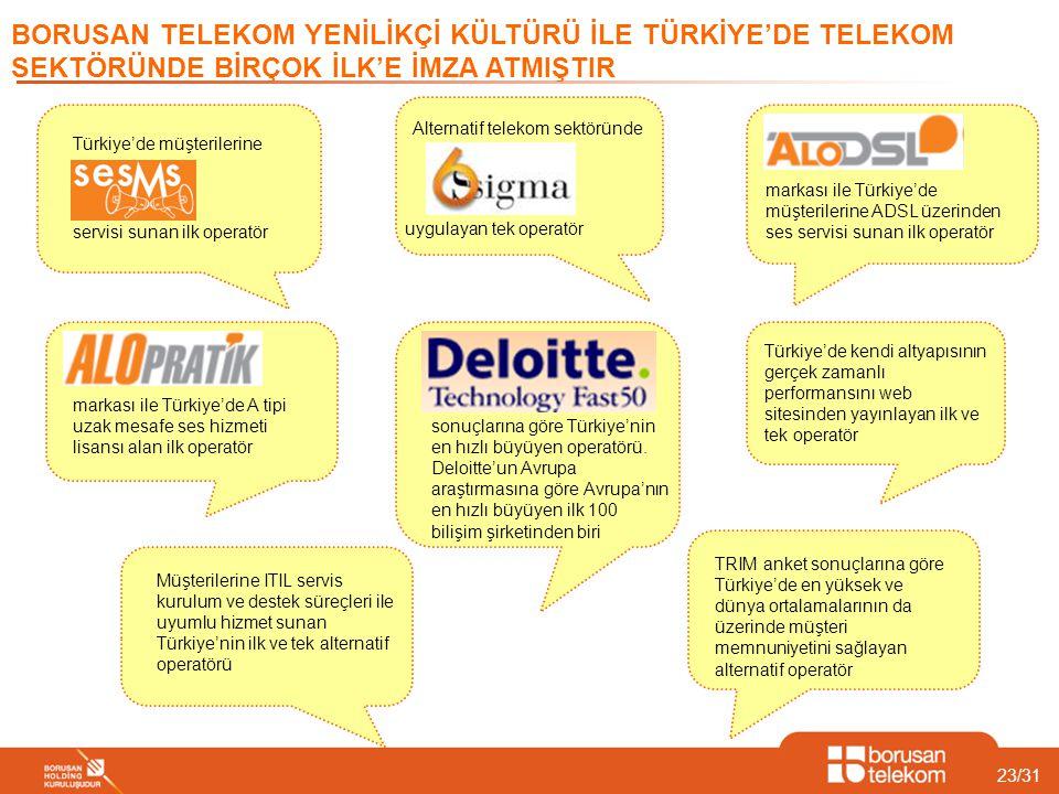 23/31 servisi sunan ilk operatör Türkiye'de müşterilerine BORUSAN TELEKOM YENİLİKÇİ KÜLTÜRÜ İLE TÜRKİYE'DE TELEKOM SEKTÖRÜNDE BİRÇOK İLK'E İMZA ATMIŞT